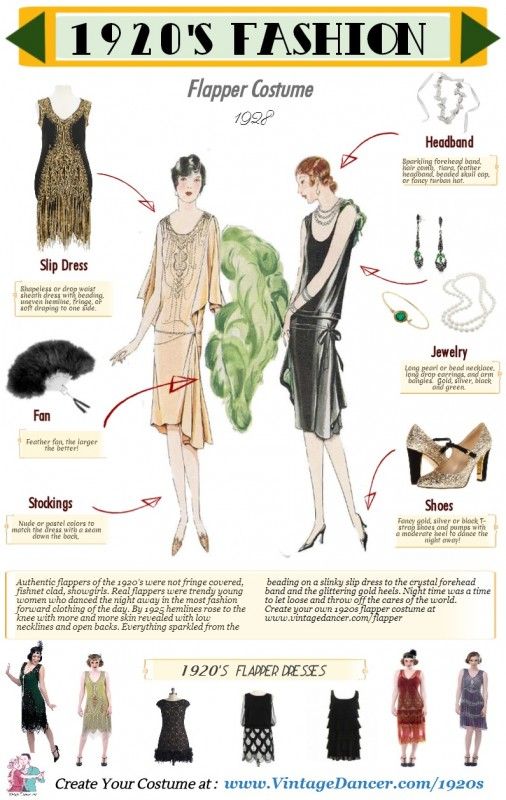 Dressing up in a 1920s Flapper Costume