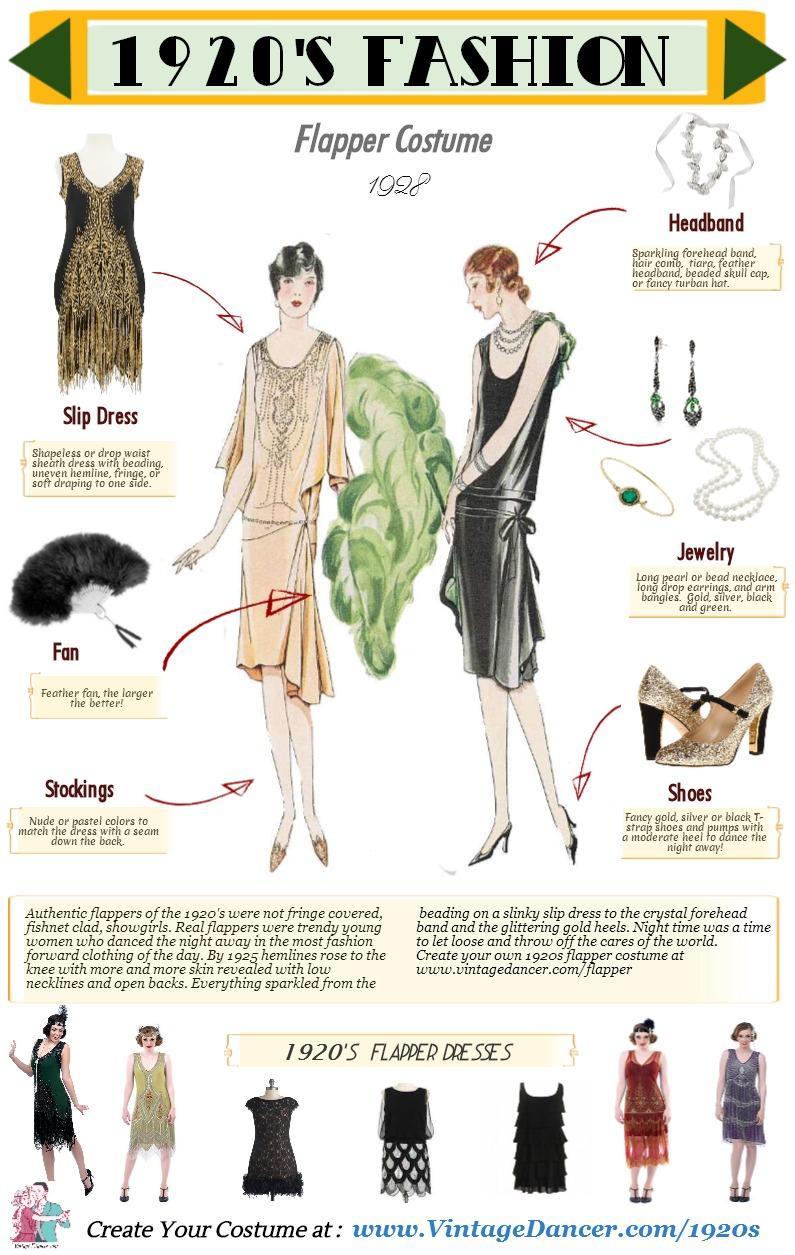 How To Dress Like A 1920 S Flapper