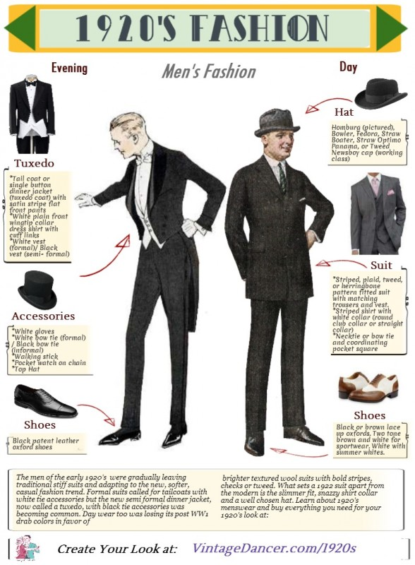 1920s Mens Fashion Clothing Costume Ideas How To Create An Authentic Men S