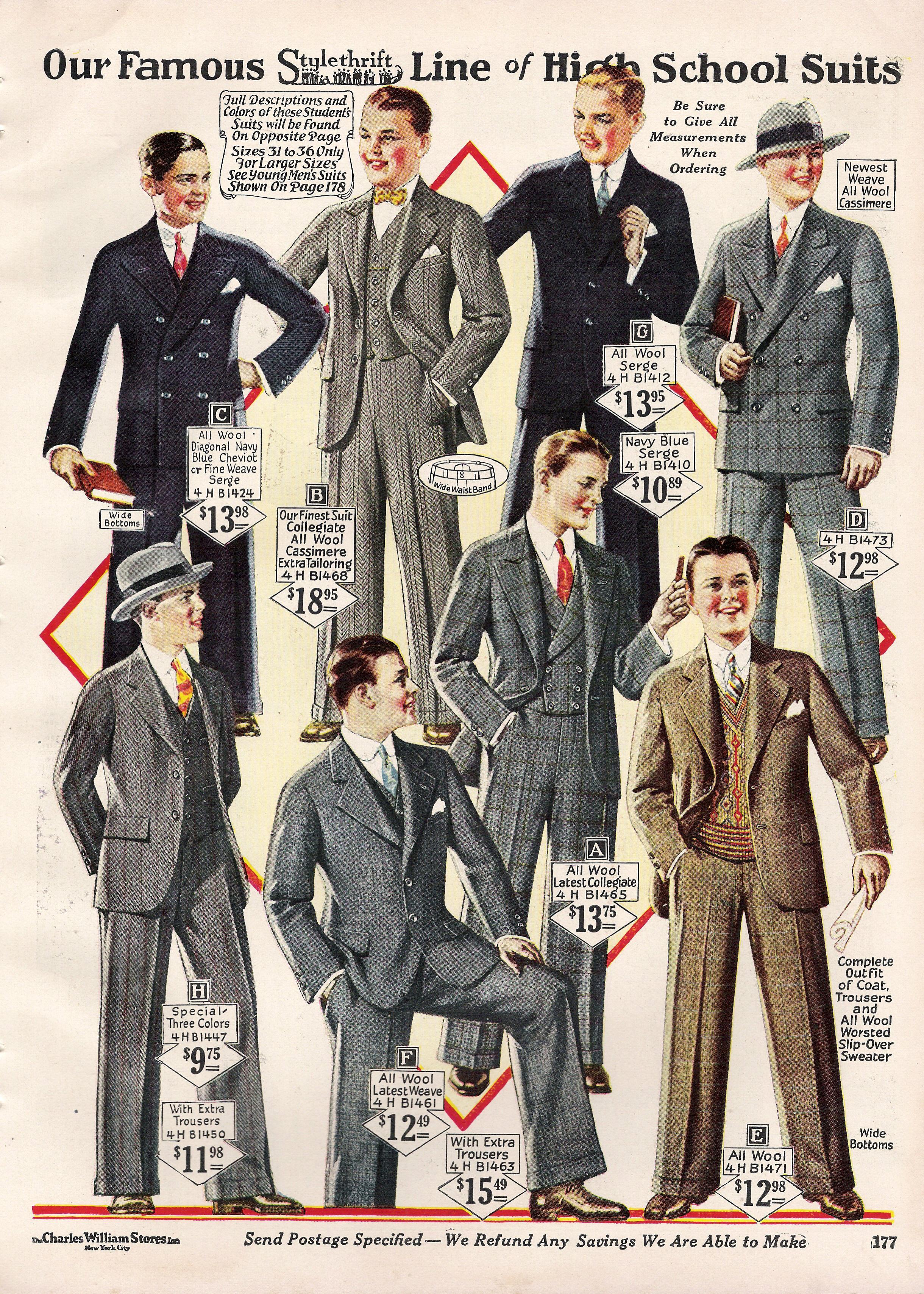 8c899e88d7a 1920s Fashion Mens Shoes - Style Guru  Fashion