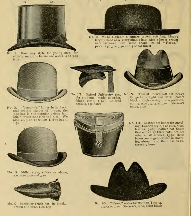 1896 Victorian mens hats- top hat, clergyman's hat, bowler, university cap, tourist hat/trilby hats