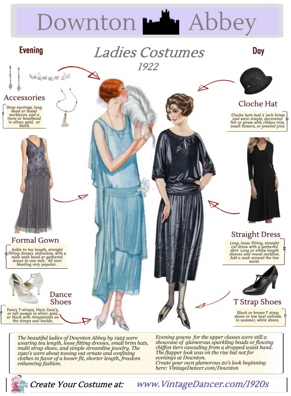 1920s Downton Abbey costumes Guide