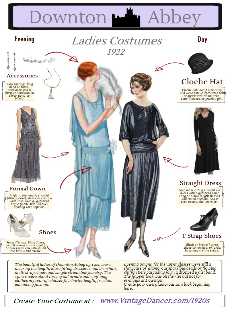 2 Downton Abbey Costumes Ideas for Ladies