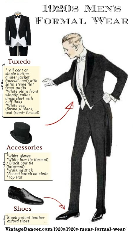 1920s mens formal wear tuxedos and dinner jackets