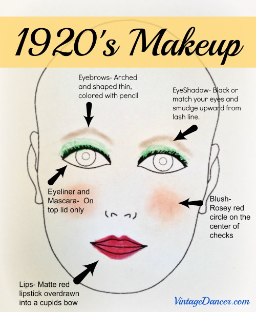 Authentic vintage 1920s makeup tutorial for a day to night look.