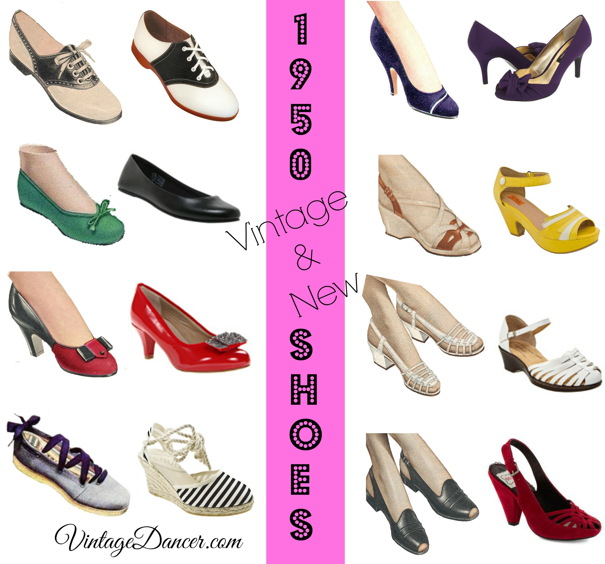 Shoe Fashion Trends History Timeline