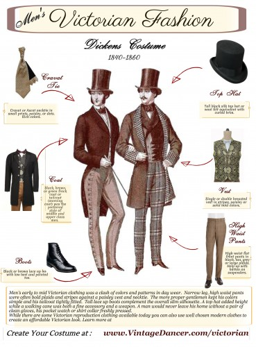 mens Victorian costume, mens Victorian clothing