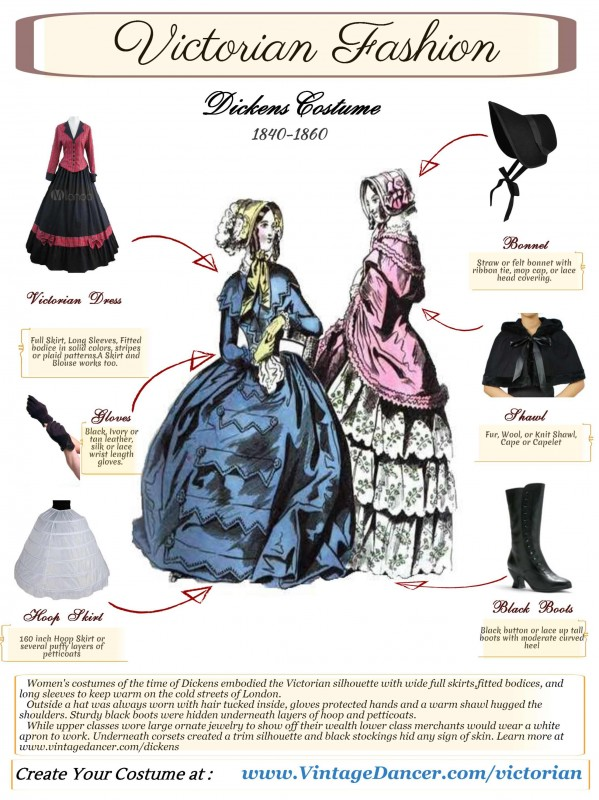 Victorian 1840s to 1850s women's costume guide, Dickens Fair costume guide at VintageDancer.com